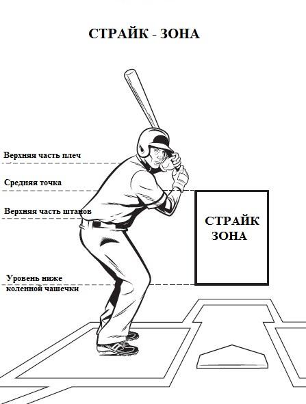 Зона Страйк